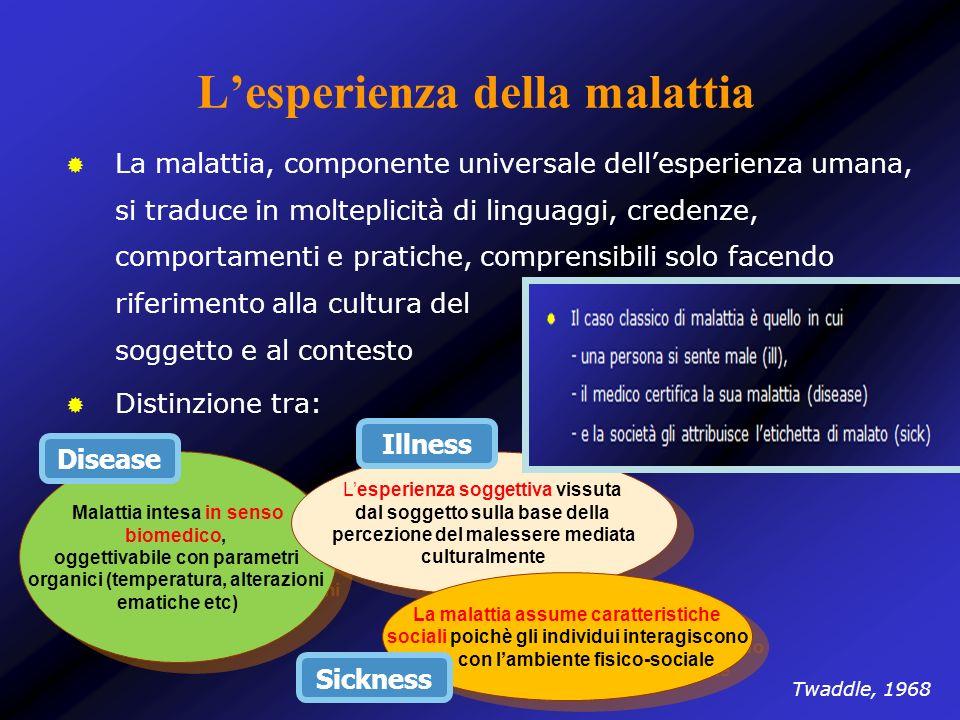 Lesperienza della malattia La malattia, componente universale dellesperienza umana, si traduce in molteplicità di linguaggi, credenze, comportamenti e