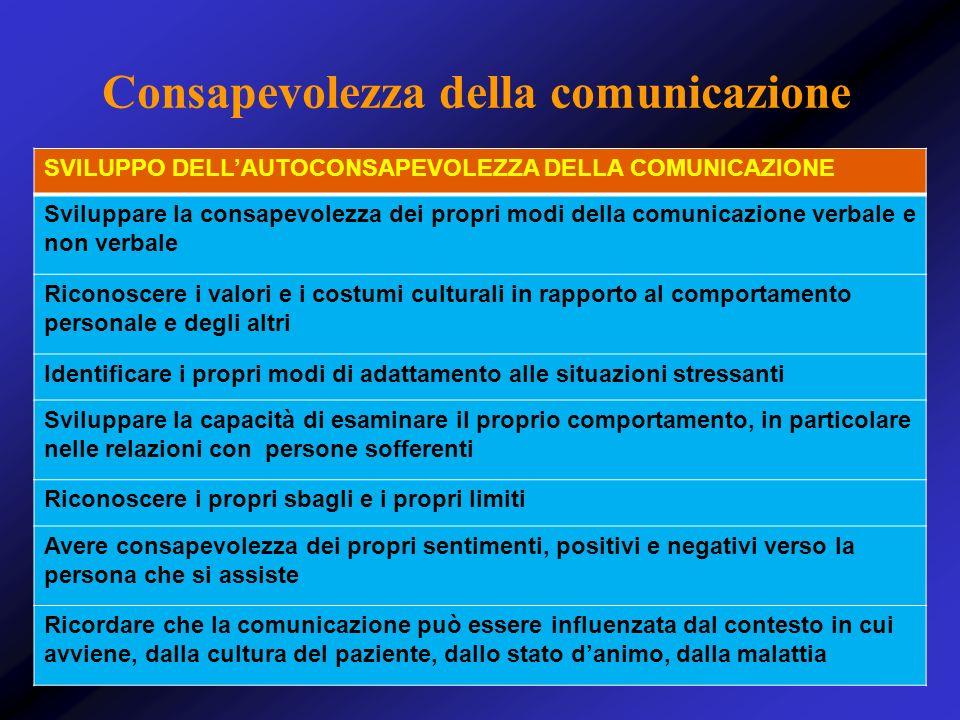 Consapevolezza della comunicazione SVILUPPO DELLAUTOCONSAPEVOLEZZA DELLA COMUNICAZIONE Sviluppare la consapevolezza dei propri modi della comunicazion