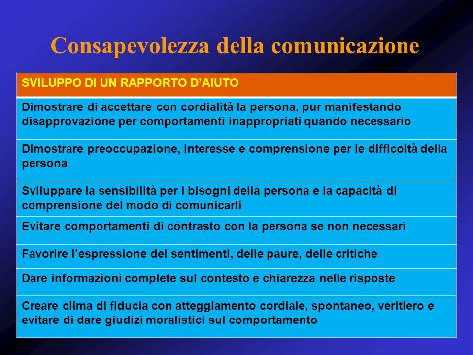 Consapevolezza della comunicazione SVILUPPO DI UN RAPPORTO DAIUTO Dimostrare di accettare con cordialità la persona, pur manifestando disapprovazione