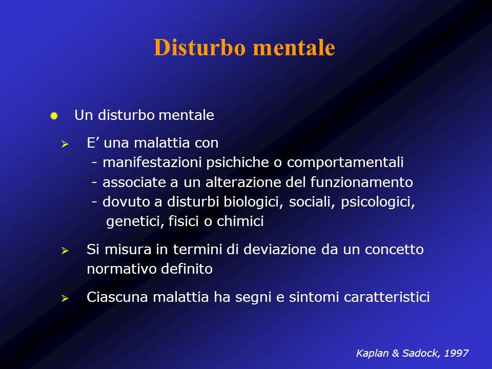 Disturbo mentale Un disturbo mentale E una malattia con - manifestazioni psichiche o comportamentali - associate a un alterazione del funzionamento -