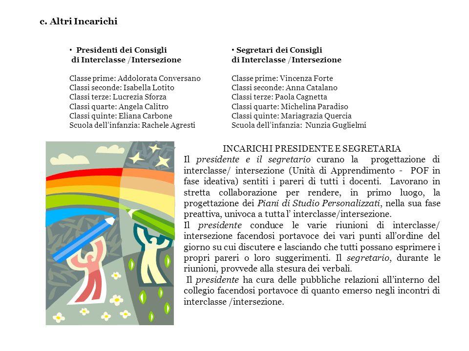 Presidenti dei Consigli di Interclasse /Intersezione Classe prime: Addolorata Conversano Classi seconde: Isabella Lotito Classi terze: Lucrezia Sforza
