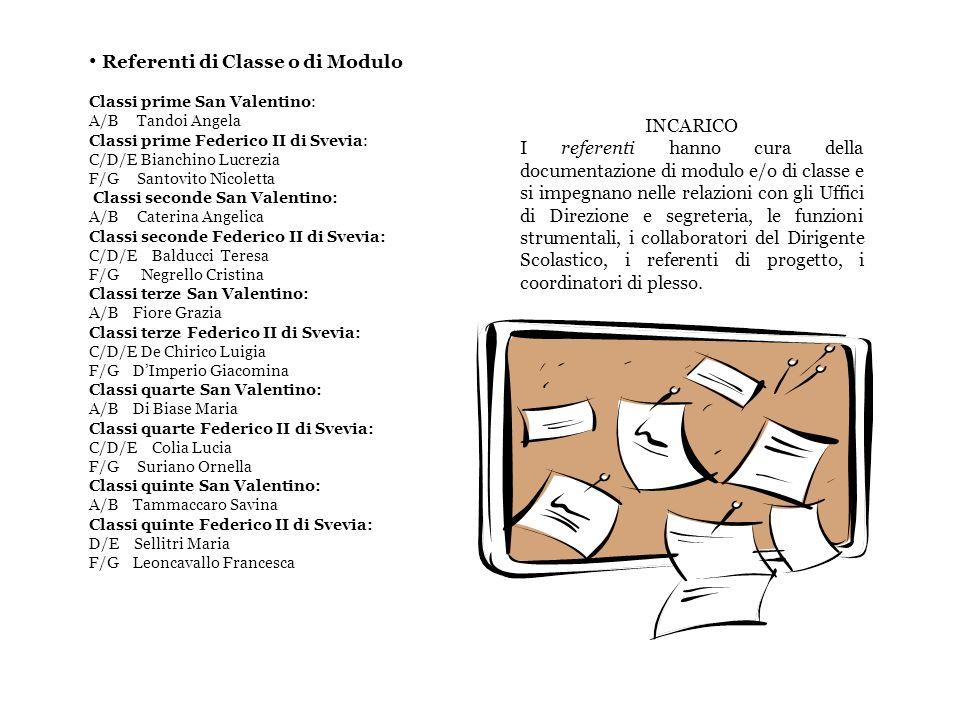 INCARICO I referenti hanno cura della documentazione di modulo e/o di classe e si impegnano nelle relazioni con gli Uffici di Direzione e segreteria,