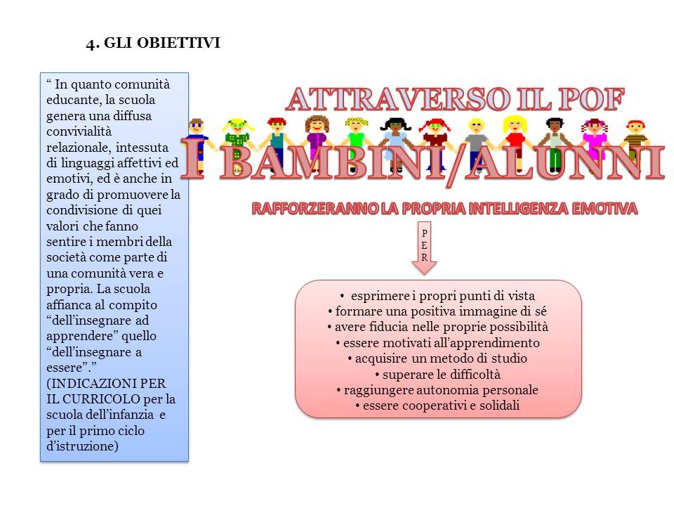 4. GLI OBIETTIVI In quanto comunità educante, la scuola genera una diffusa convivialità relazionale, intessuta di linguaggi affettivi ed emotivi, ed è