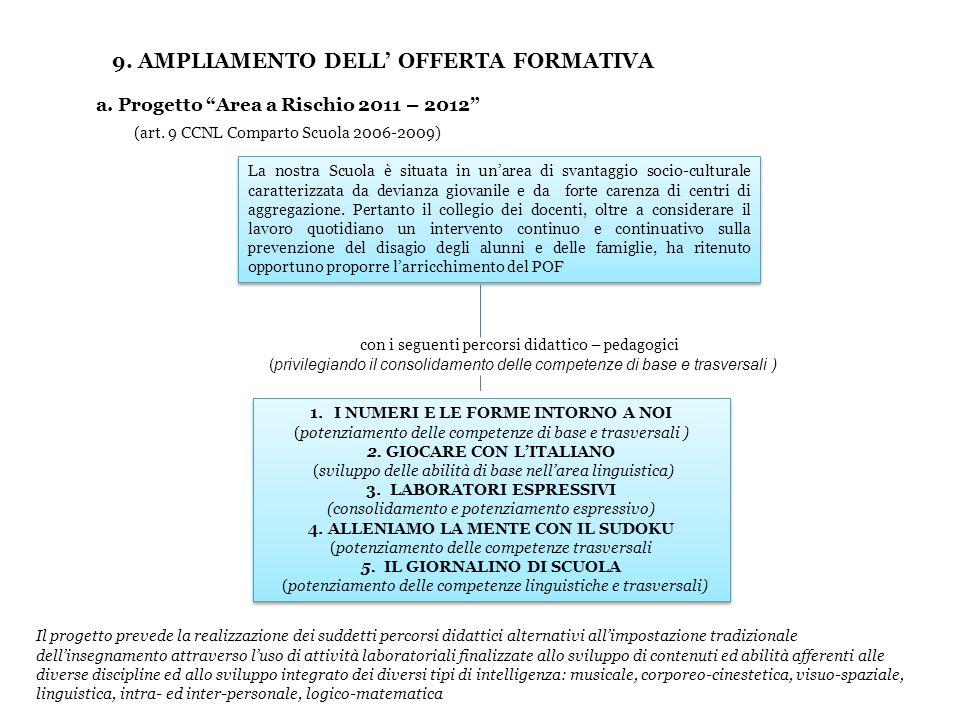 a. Progetto Area a Rischio 2011 – 2012 9. AMPLIAMENTO DELL OFFERTA FORMATIVA (art. 9 CCNL Comparto Scuola 2006-2009) La nostra Scuola è situata in una