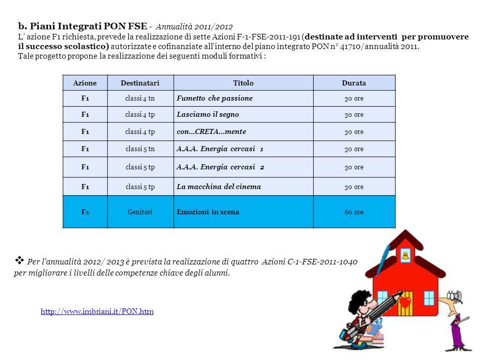 b. Piani Integrati PON FSE - Annualità 2011/2012 L azione F1 richiesta, prevede la realizzazione di sette Azioni F-1-FSE-2011-191 (destinate ad interv