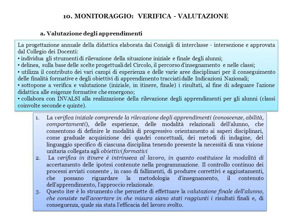 La progettazione annuale della didattica elaborata dai Consigli di interclasse - intersezione e approvata dal Collegio dei Docenti: individua gli stru