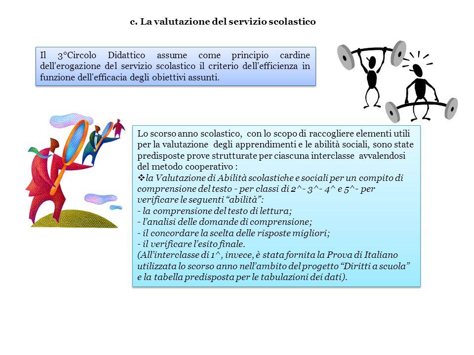 c. La valutazione del servizio scolastico Il 3°Circolo Didattico assume come principio cardine dell'erogazione del servizio scolastico il criterio del