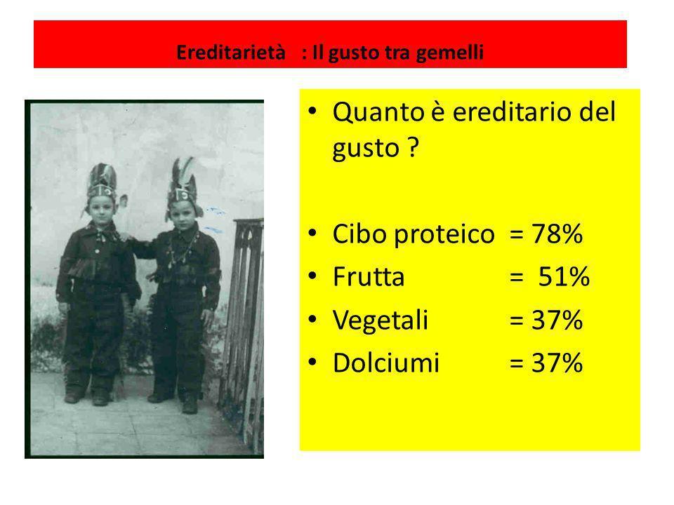 Ereditarietà : Il gusto tra gemelli Quanto è ereditario del gusto ? Cibo proteico = 78% Frutta= 51% Vegetali = 37% Dolciumi = 37%