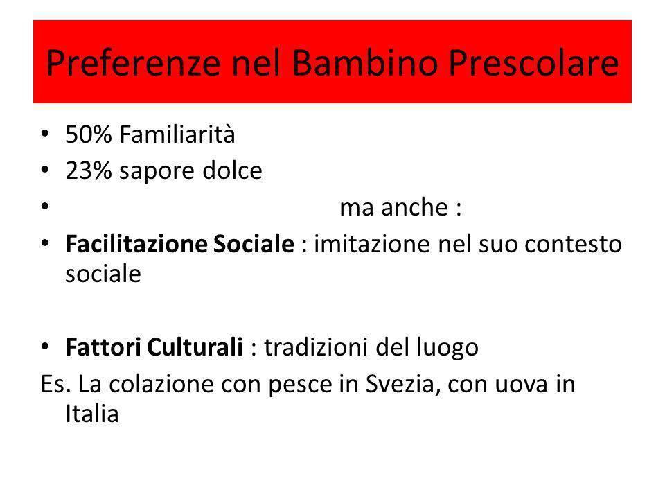 Preferenze nel Bambino Prescolare 50% Familiarità 23% sapore dolce ma anche : Facilitazione Sociale : imitazione nel suo contesto sociale Fattori Cult