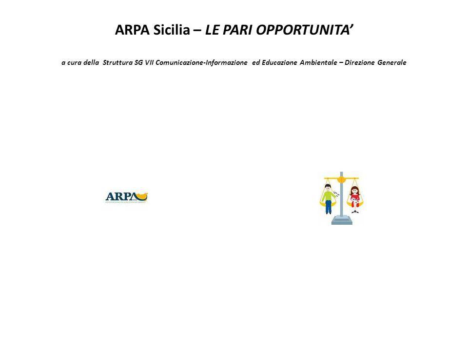 ARPA Sicilia – LE PARI OPPORTUNITA a cura della Struttura SG VII Comunicazione-Informazione ed Educazione Ambientale – Direzione Generale