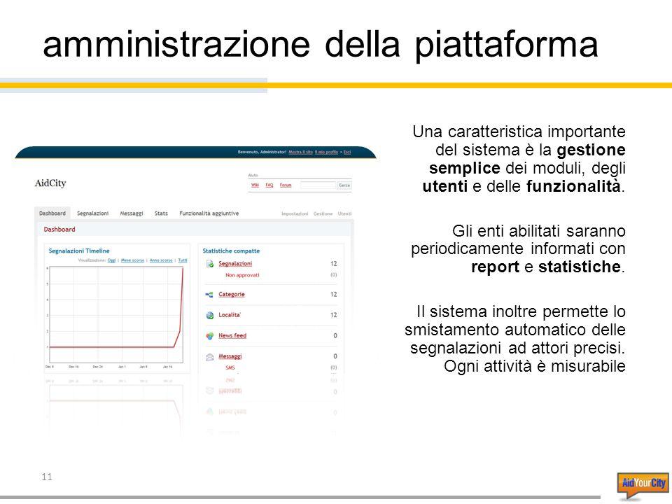 11 amministrazione della piattaforma Una caratteristica importante del sistema è la gestione semplice dei moduli, degli utenti e delle funzionalità.