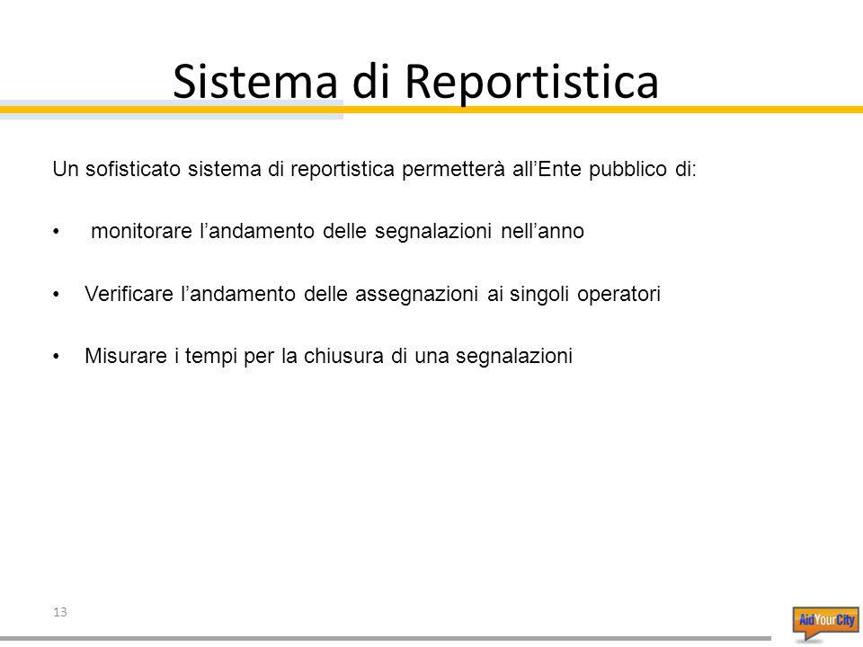 13 Sistema di Reportistica Un sofisticato sistema di reportistica permetterà allEnte pubblico di: monitorare landamento delle segnalazioni nellanno Verificare landamento delle assegnazioni ai singoli operatori Misurare i tempi per la chiusura di una segnalazioni