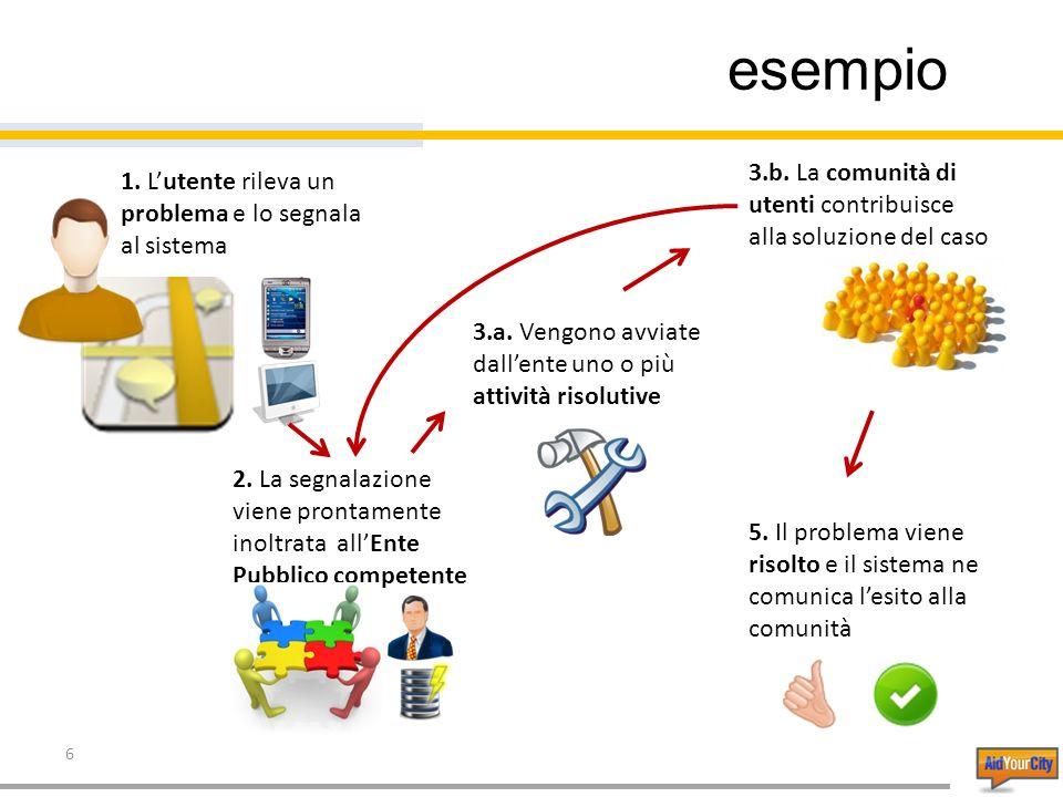 6 esempio 1. Lutente rileva un problema e lo segnala al sistema 2.