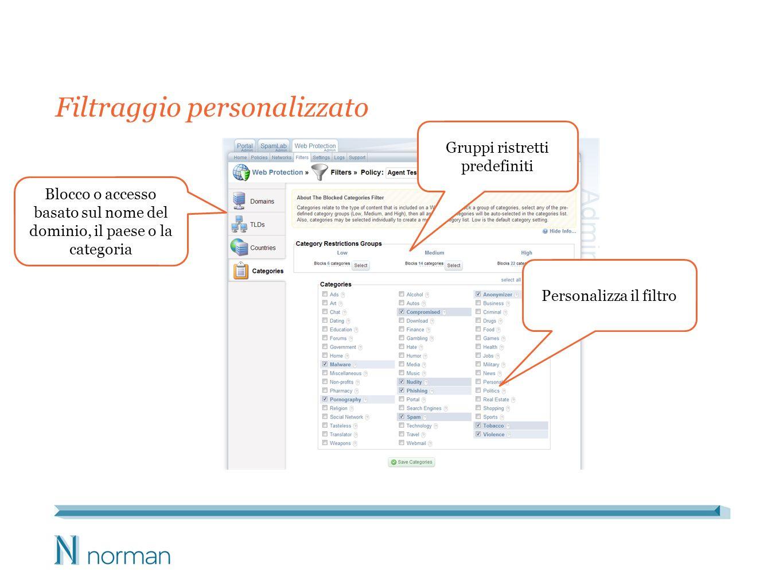 Filtraggio personalizzato Gruppi ristretti predefiniti Personalizza il filtro Blocco o accesso basato sul nome del dominio, il paese o la categoria