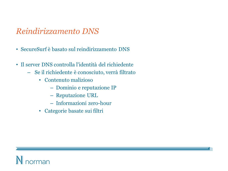 Reindirizzamento DNS SecureSurf è basato sul reindirizzamento DNS Il server DNS controlla l identità del richiedente – Se il richiedente è conosciuto, verrà filtrato Contenuto malizioso – Dominio e reputazione IP – Reputazione URL – Informazioni zero-hour Categorie basate sui filtri