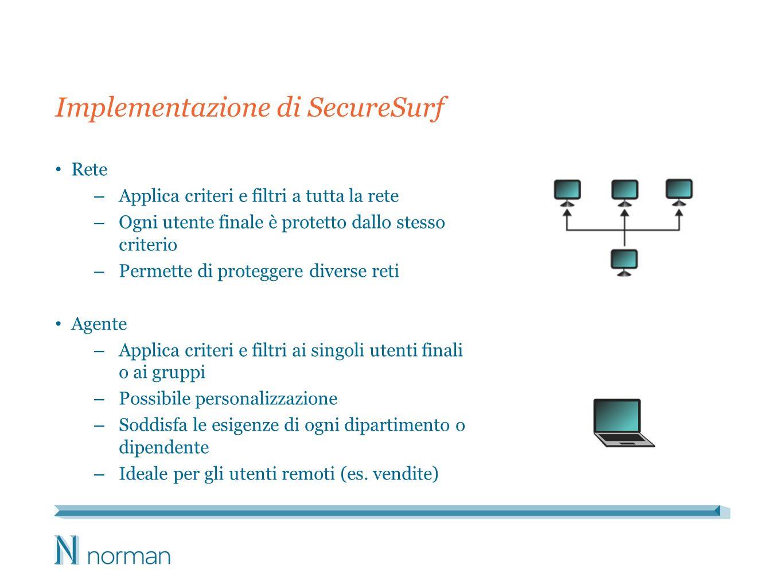 Implementazione di SecureSurf Rete – Applica criteri e filtri a tutta la rete – Ogni utente finale è protetto dallo stesso criterio – Permette di prot