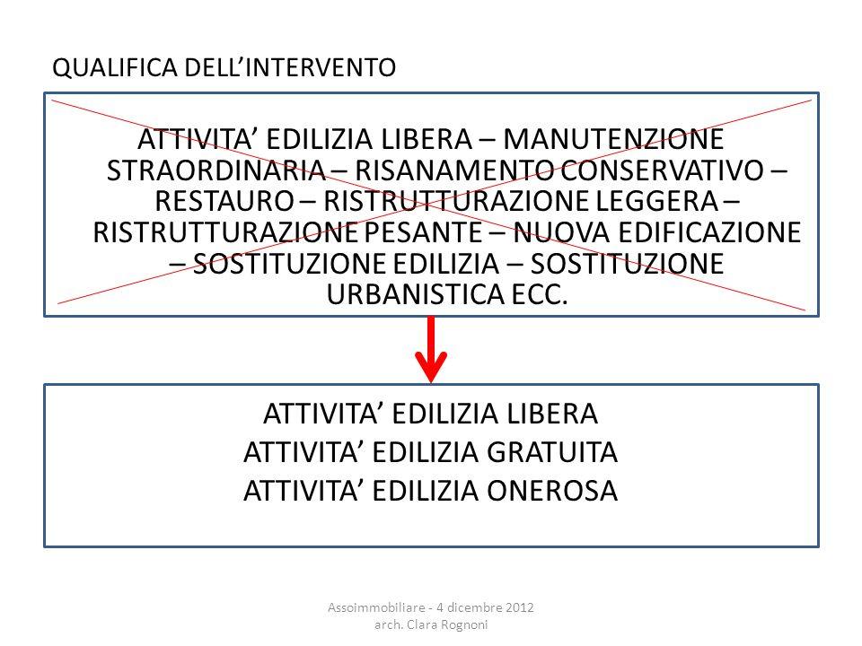 QUALIFICA DELLINTERVENTO ATTIVITA EDILIZIA LIBERA – MANUTENZIONE STRAORDINARIA – RISANAMENTO CONSERVATIVO – RESTAURO – RISTRUTTURAZIONE LEGGERA – RISTRUTTURAZIONE PESANTE – NUOVA EDIFICAZIONE – SOSTITUZIONE EDILIZIA – SOSTITUZIONE URBANISTICA ECC.
