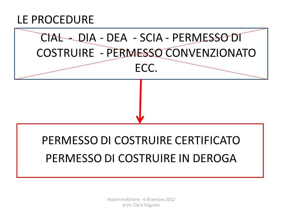 LE PROCEDURE CIAL - DIA - DEA - SCIA - PERMESSO DI COSTRUIRE - PERMESSO CONVENZIONATO ECC.