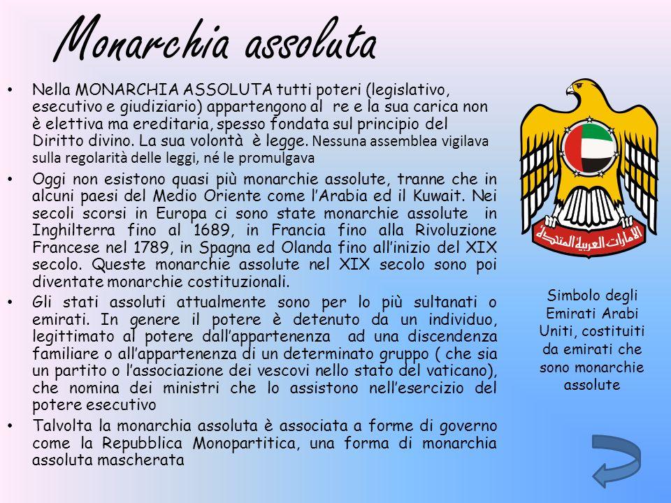 Monarchia assoluta Nella MONARCHIA ASSOLUTA tutti poteri (legislativo, esecutivo e giudiziario) appartengono al re e la sua carica non è elettiva ma e