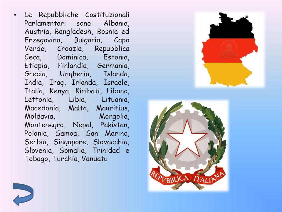 Le Repubbliche Costituzionali Parlamentari sono: Albania, Austria, Bangladesh, Bosnia ed Erzegovina, Bulgaria, Capo Verde, Croazia, Repubblica Ceca, D
