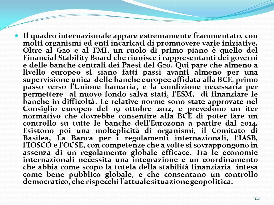 Il quadro internazionale appare estremamente frammentato, con molti organismi ed enti incaricati di promuovere varie iniziative. Oltre al G20 e al FMI