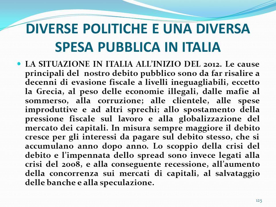 DIVERSE POLITICHE E UNA DIVERSA SPESA PUBBLICA IN ITALIA LA SITUAZIONE IN ITALIA ALLINIZIO DEL 2012. Le cause principali del nostro debito pubblico so