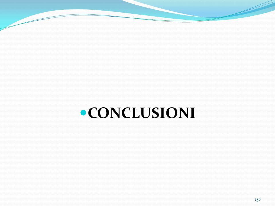 CONCLUSIONI 150