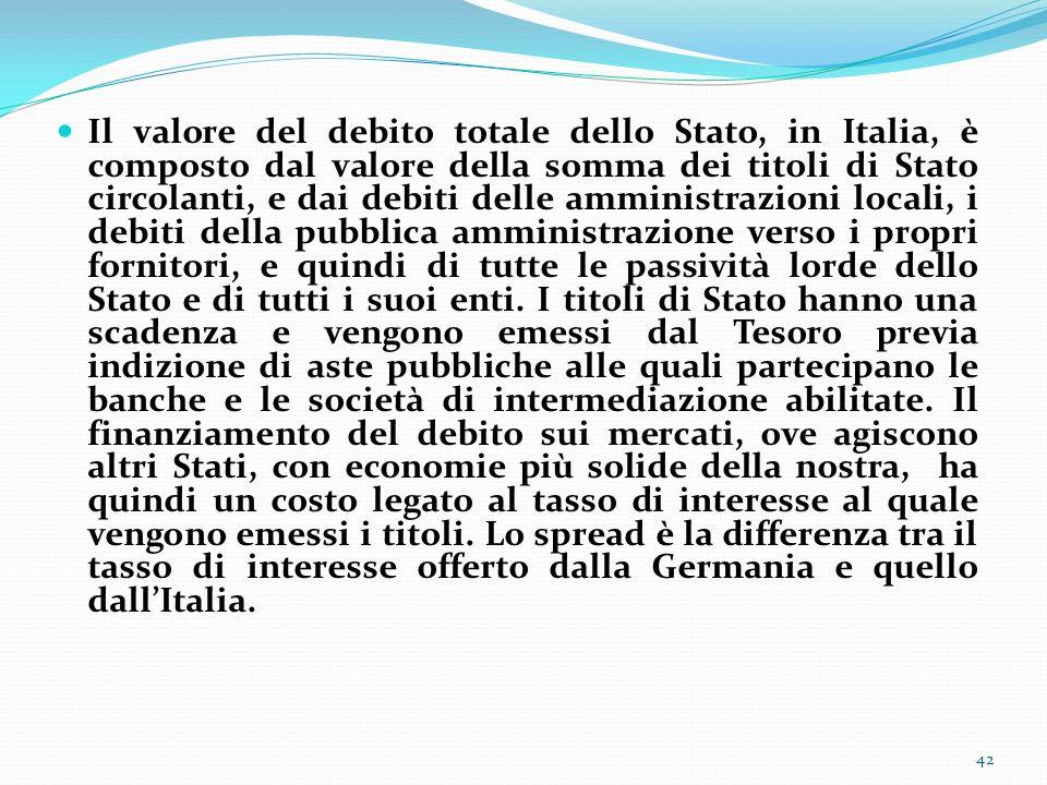 Il valore del debito totale dello Stato, in Italia, è composto dal valore della somma dei titoli di Stato circolanti, e dai debiti delle amministrazio