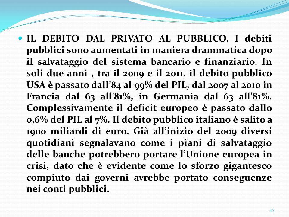 IL DEBITO DAL PRIVATO AL PUBBLICO. I debiti pubblici sono aumentati in maniera drammatica dopo il salvataggio del sistema bancario e finanziario. In s