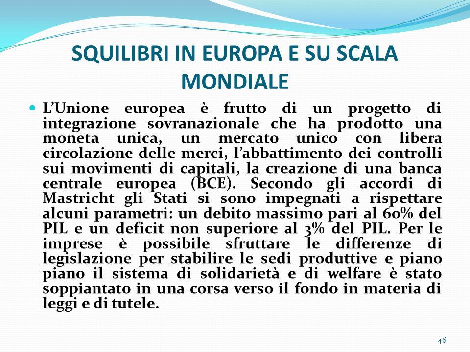 SQUILIBRI IN EUROPA E SU SCALA MONDIALE LUnione europea è frutto di un progetto di integrazione sovranazionale che ha prodotto una moneta unica, un me