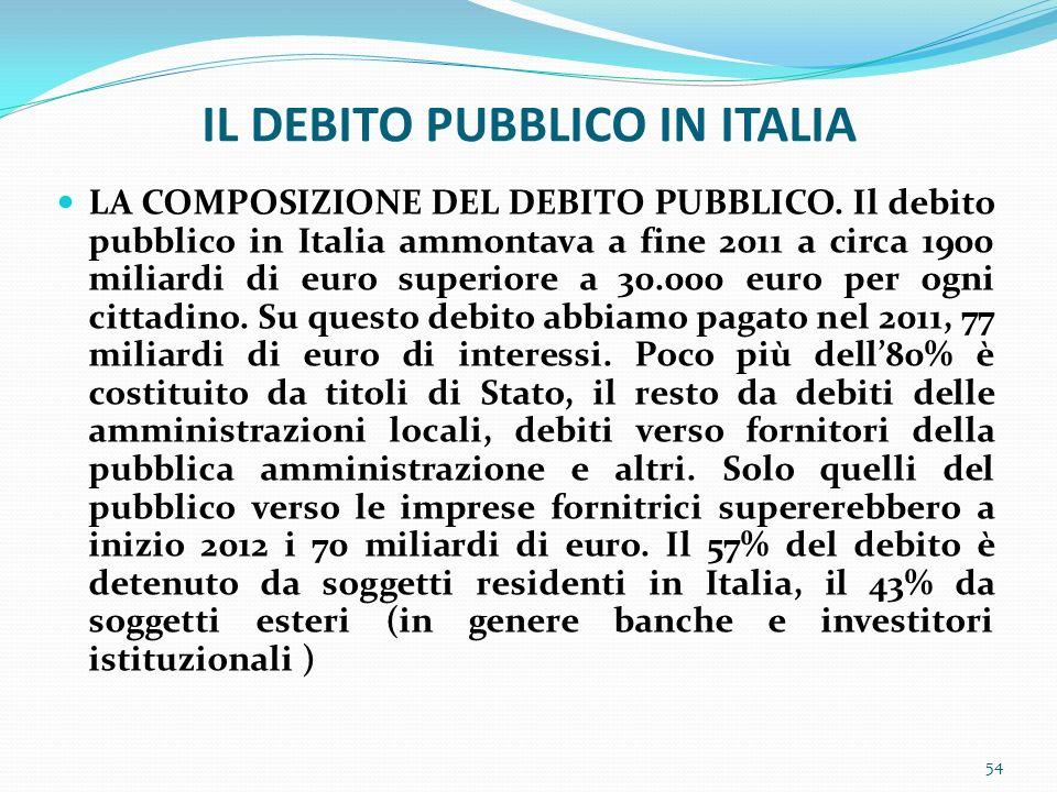 IL DEBITO PUBBLICO IN ITALIA LA COMPOSIZIONE DEL DEBITO PUBBLICO. Il debito pubblico in Italia ammontava a fine 2011 a circa 1900 miliardi di euro sup