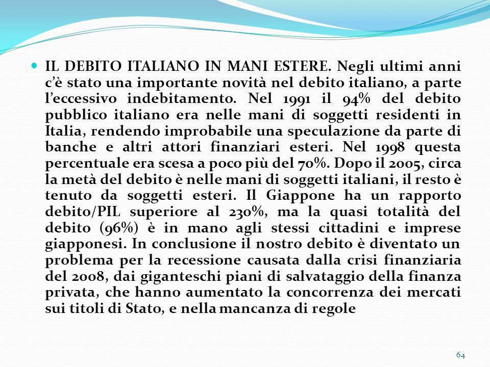 IL DEBITO ITALIANO IN MANI ESTERE. Negli ultimi anni cè stato una importante novità nel debito italiano, a parte leccessivo indebitamento. Nel 1991 il