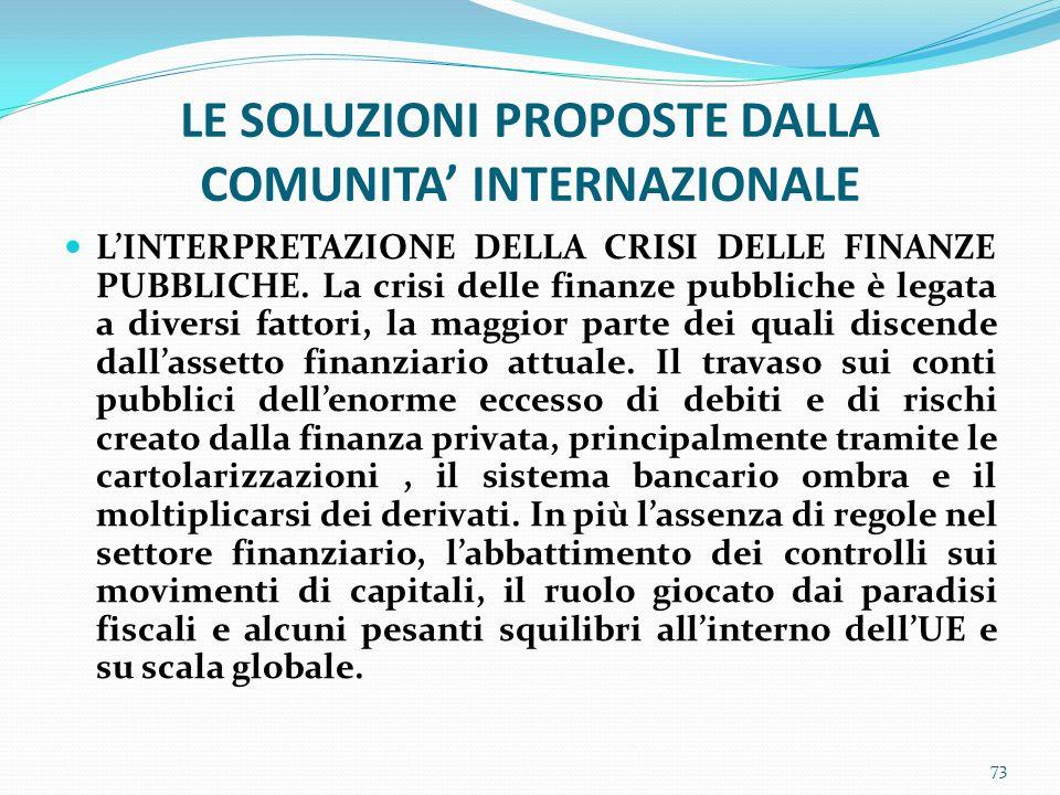 LE SOLUZIONI PROPOSTE DALLA COMUNITA INTERNAZIONALE LINTERPRETAZIONE DELLA CRISI DELLE FINANZE PUBBLICHE. La crisi delle finanze pubbliche è legata a