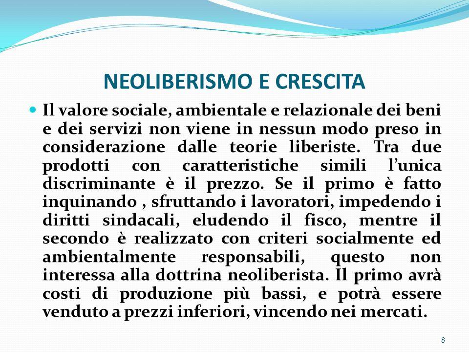 PRINCIPI DELLA FINANZA ETICA.