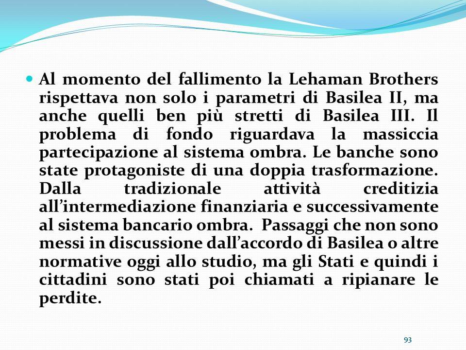 Al momento del fallimento la Lehaman Brothers rispettava non solo i parametri di Basilea II, ma anche quelli ben più stretti di Basilea III. Il proble