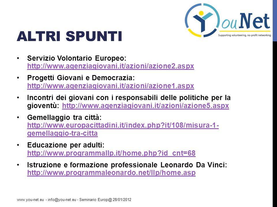 ALTRI SPUNTI Servizio Volontario Europeo: http://www.agenziagiovani.it/azioni/azione2.aspx http://www.agenziagiovani.it/azioni/azione2.aspx Progetti Giovani e Democrazia: http://www.agenziagiovani.it/azioni/azione1.aspx http://www.agenziagiovani.it/azioni/azione1.aspx Incontri dei giovani con i responsabili delle politiche per la gioventù: http://www.agenziagiovani.it/azioni/azione5.aspxhttp://www.agenziagiovani.it/azioni/azione5.aspx Gemellaggio tra città: http://www.europacittadini.it/index.php it/108/misura-1- gemellaggio-tra-citta http://www.europacittadini.it/index.php it/108/misura-1- gemellaggio-tra-citta Educazione per adulti: http://www.programmallp.it/home.php id_cnt=68 http://www.programmallp.it/home.php id_cnt=68 Istruzione e formazione professionale Leonardo Da Vinci: http://www.programmaleonardo.net/llp/home.asp http://www.programmaleonardo.net/llp/home.asp www.you-net.eu - info@you-net.eu - Seminario Europ@ 28/01/2012