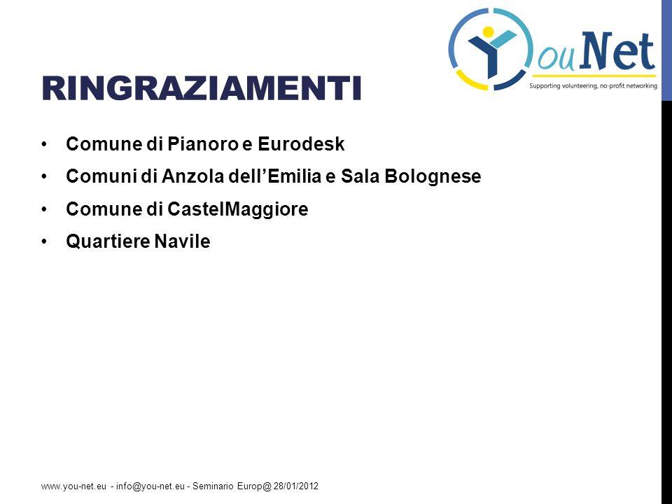 RINGRAZIAMENTI Comune di Pianoro e Eurodesk Comuni di Anzola dellEmilia e Sala Bolognese Comune di CastelMaggiore Quartiere Navile www.you-net.eu - info@you-net.eu - Seminario Europ@ 28/01/2012