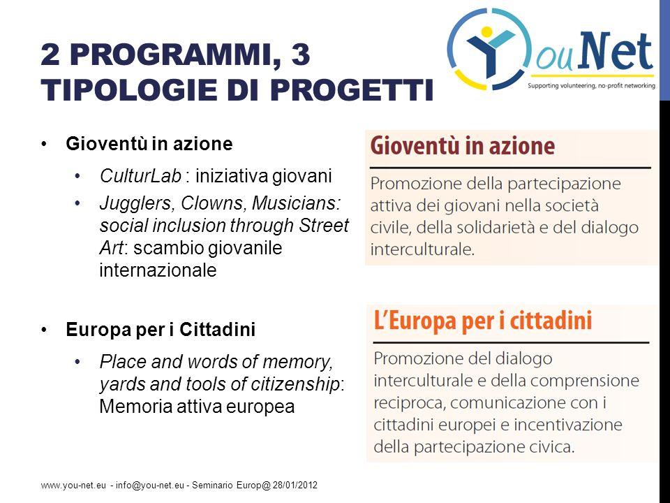 CULTURLAB www.you-net.eu - info@you-net.eu - Seminario Europ@ 28/01/2012