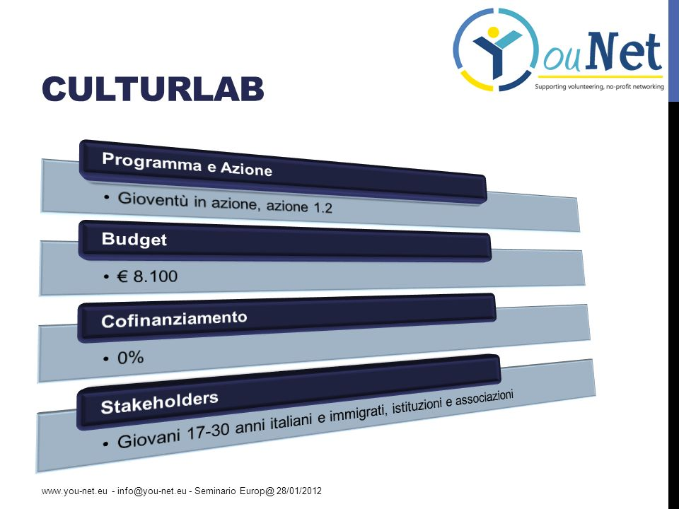 CULTURLAB www.you-net.eu - info@you-net.eu - Seminario Europ@ 28/01/2012