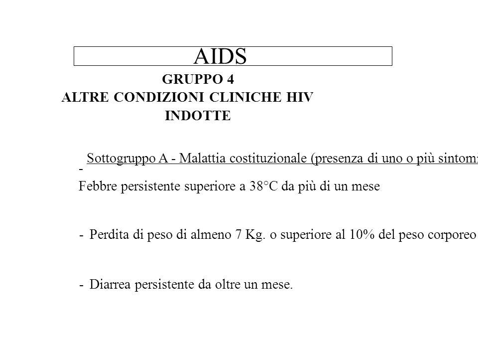 AIDS GRUPPO 4 ALTRE CONDIZIONI CLINICHE HIV INDOTTE Sottogruppo A - Malattia costituzionale (presenza di uno o più sintomi) - Febbre persistente superiore a 38°C da più di un mese - Perdita di peso di almeno 7 Kg.