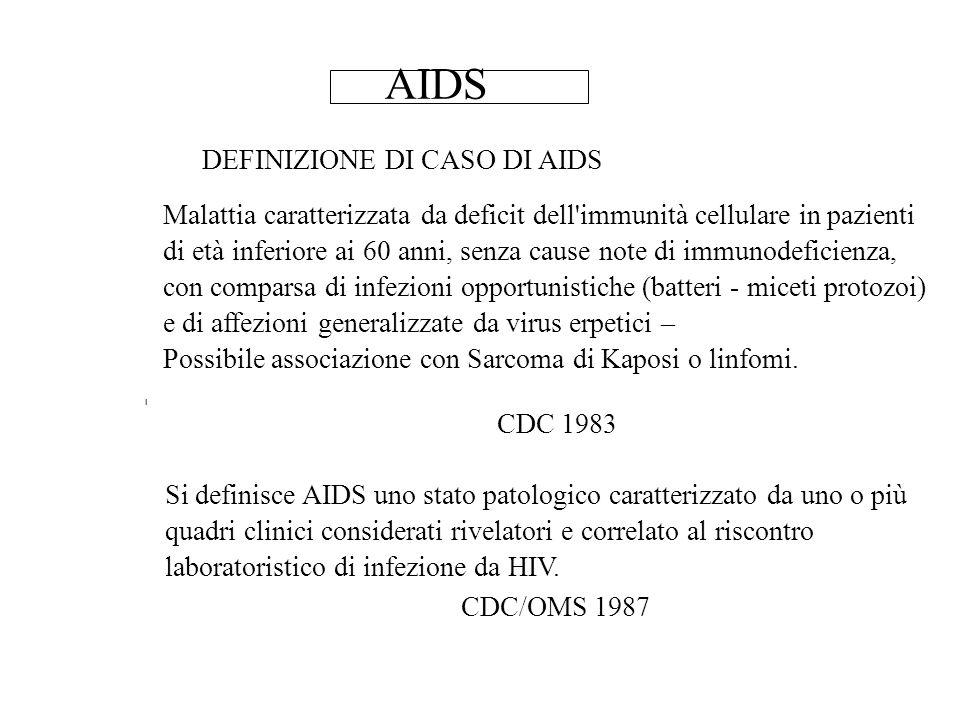 AIDS DEFINIZIONE DI CASO DI AIDS I Malattia caratterizzata da deficit dell immunità cellulare in pazienti di età inferiore ai 60 anni, senza cause note di immunodeficienza, con comparsa di infezioni opportunistiche (batteri - miceti protozoi) e di affezioni generalizzate da virus erpetici – Possibile associazione con Sarcoma di Kaposi o linfomi.