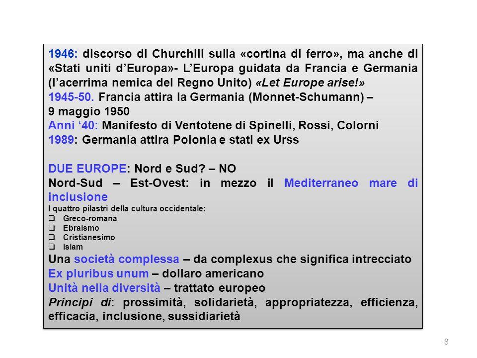 1946: discorso di Churchill sulla «cortina di ferro», ma anche di «Stati uniti dEuropa»- LEuropa guidata da Francia e Germania (lacerrima nemica del Regno Unito) «Let Europe arise!» 1945-50.