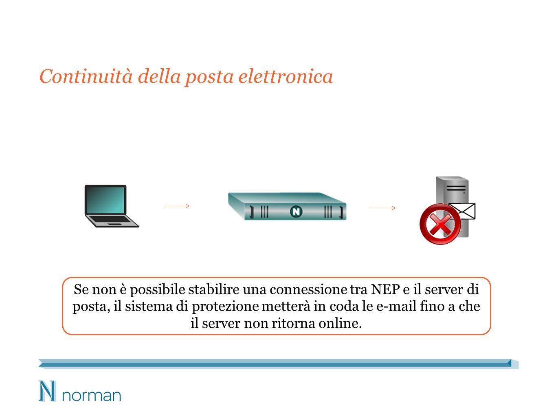 Continuità della posta elettronica Se non è possibile stabilire una connessione tra NEP e il server di posta, il sistema di protezione metterà in coda le e-mail fino a che il server non ritorna online.