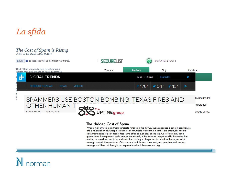 Norman Direct Quarantine Gestisce le spam direttamente su Outlook