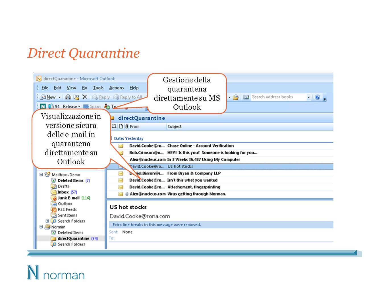 Direct Quarantine Gestione della quarantena direttamente su MS Outlook Visualizzazione in versione sicura delle e-mail in quarantena direttamente su Outlook