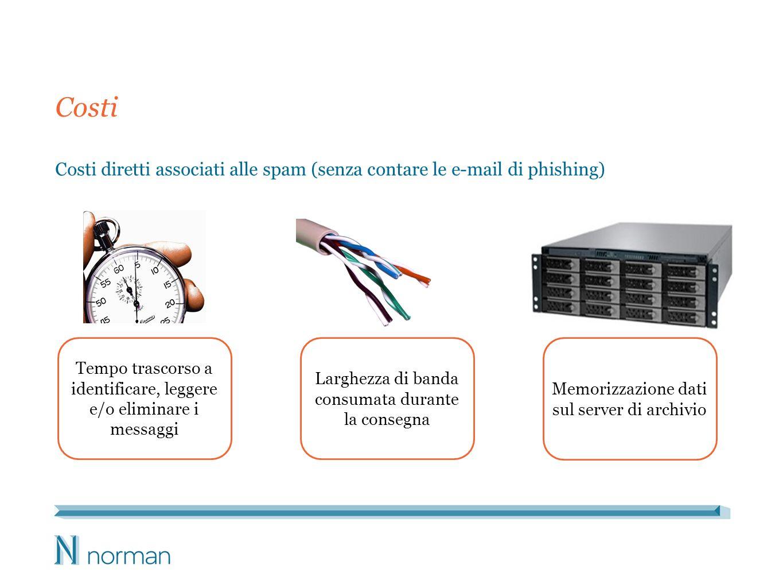 Scalabile Protegge diversi domini e server di posta elettronica Supporta migliaia di utenti