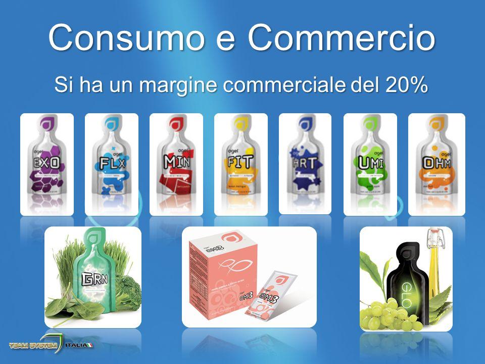 Si ha un margine commerciale del 20% Consumo e Commercio