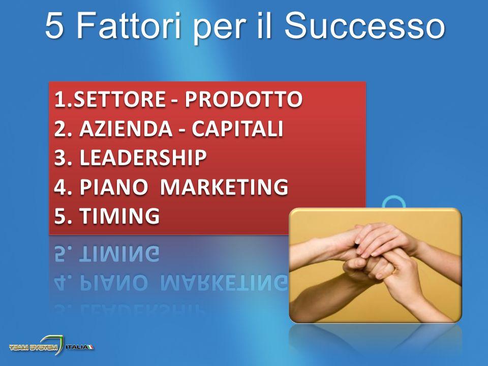 5 Fattori per il Successo