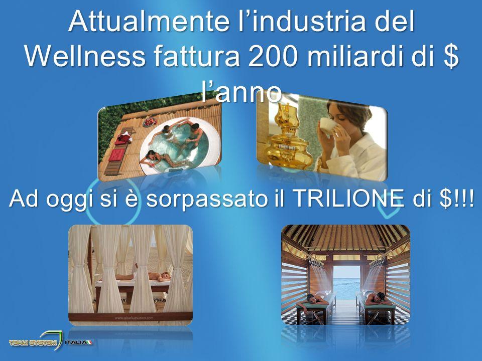 Attualmente lindustria del Wellness fattura 200 miliardi di $ lanno Ad oggi si è sorpassato il TRILIONE di $!!!