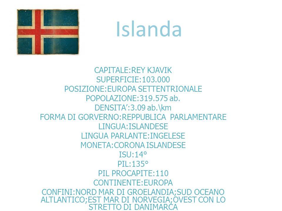 CAPITALE:REY KJAVIK SUPERFICIE:103.000 POSIZIONE:EUROPA SETTENTRIONALE POPOLAZIONE:319.575 ab. DENSITA:3.09 ab.\km FORMA DI GORVERNO:REPPUBLICA PARLAM